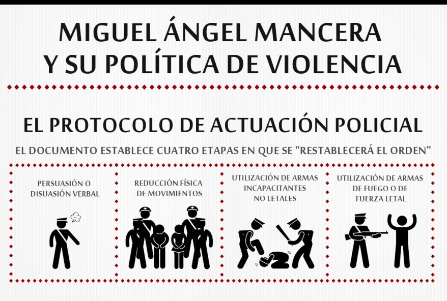 01-Mancera-y-su-politica-de-violencia